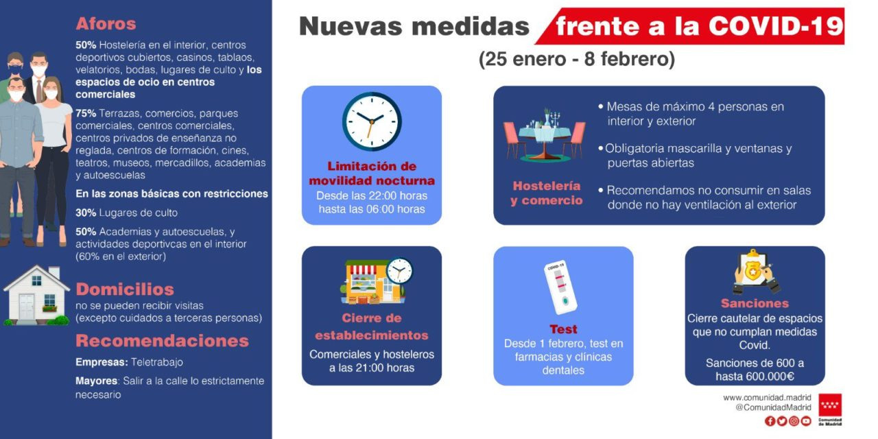Establecimientos comerciales y hosteleros tendrán que cerrar a las 21 horas y Cierre perimetral de Rivas hasta el 8 de febrero