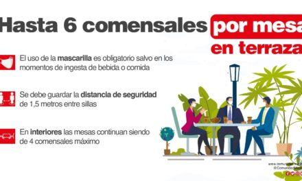 Desde hoy pueden ocupar una mesa 6 personas en terrazas