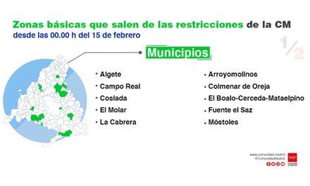 Rivas mantiene su cierre perimetral una semana más y Campo Real sale de las restricciones de movilidad