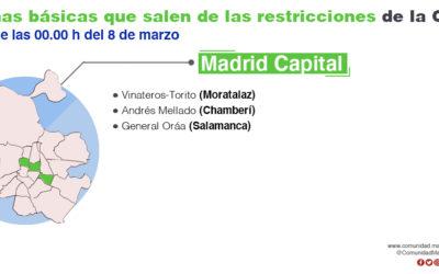 La Comunidad de Madrid mantiene los mismos horarios y aforos para la semana que viene