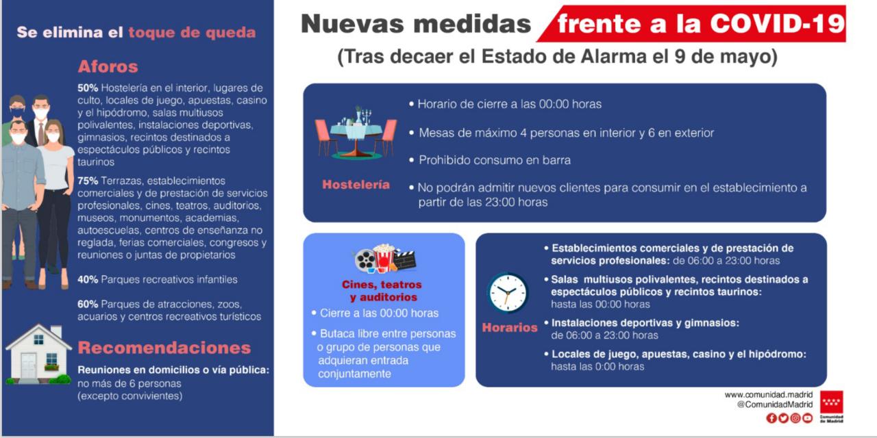 Madrid cerrará los comercios a las 23:00 horas y la hostelería a medianoche